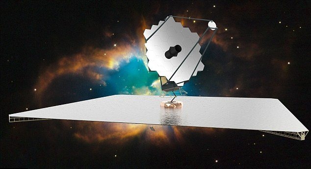 Η NASA ετοιμάζει το ισχυρότερο τηλεσκόπιο του κόσμου