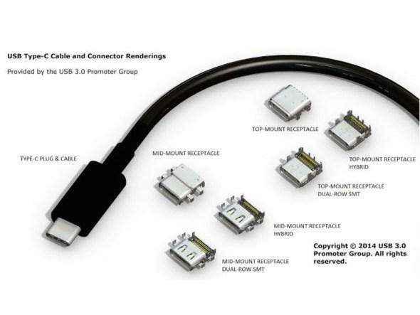 USB Type-C Το καλώδιο USB που βάζεις από όποια πλευρά θέλεις πήρε την τελική του μορφή και έρχεται σύντομα