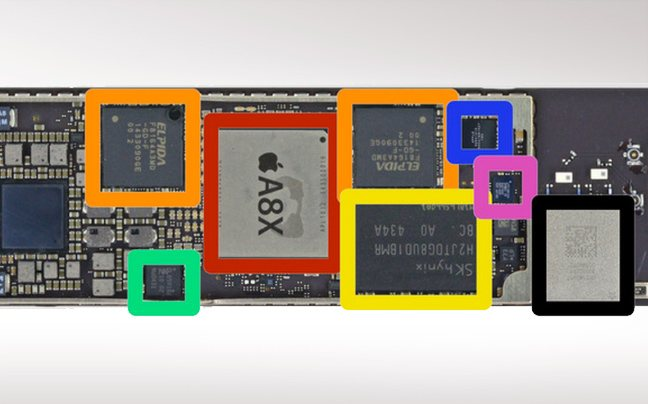 Το «μυστηριώδες» NFC τσιπ των νέων iPad