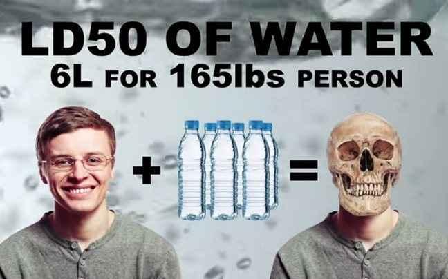 Πόσο νερό είναι ικανό να σκοτώσει έναν άνθρωπο;