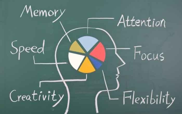 Πώς θα κρατήσετε το μυαλό σας σε εγρήγορση μετά τα 40