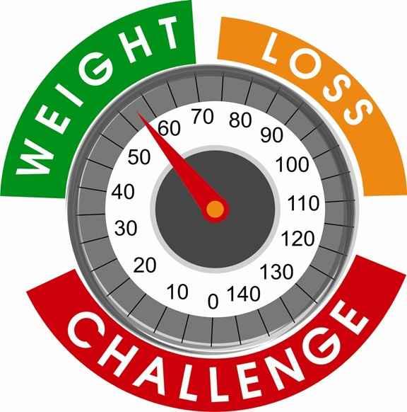 Νιώθετε συχνά κουρασμένοι και χωρίς ενέργεια; Κάντε το wellness τέστ και μάθετε...