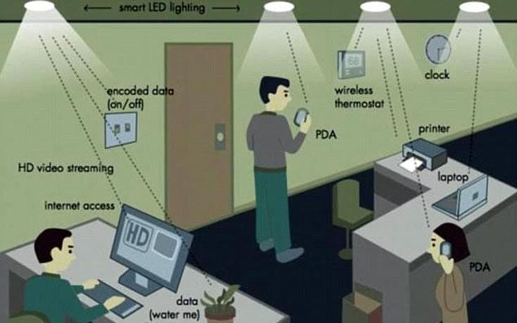 Έρχεται το Li-Fi, το 100 φορές πιο γρήγορο internet