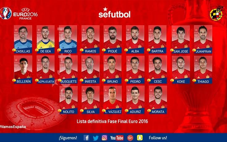 Το ρόστερ της Ισπανίας για το Euro 2016