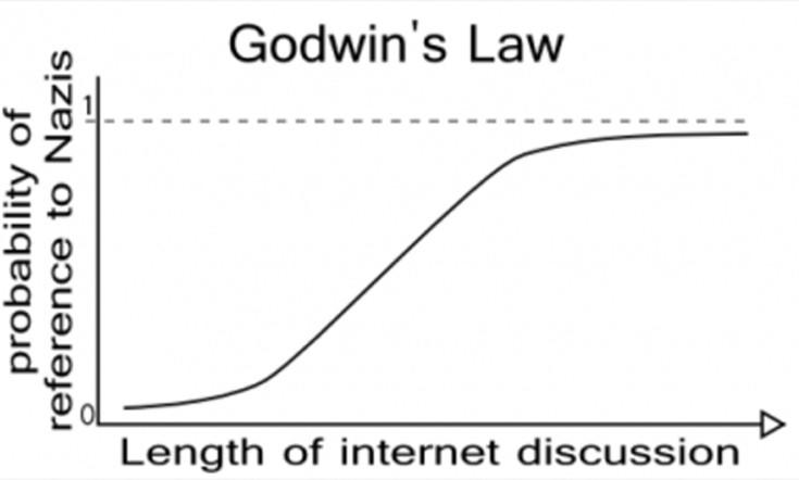 godwinslaw1