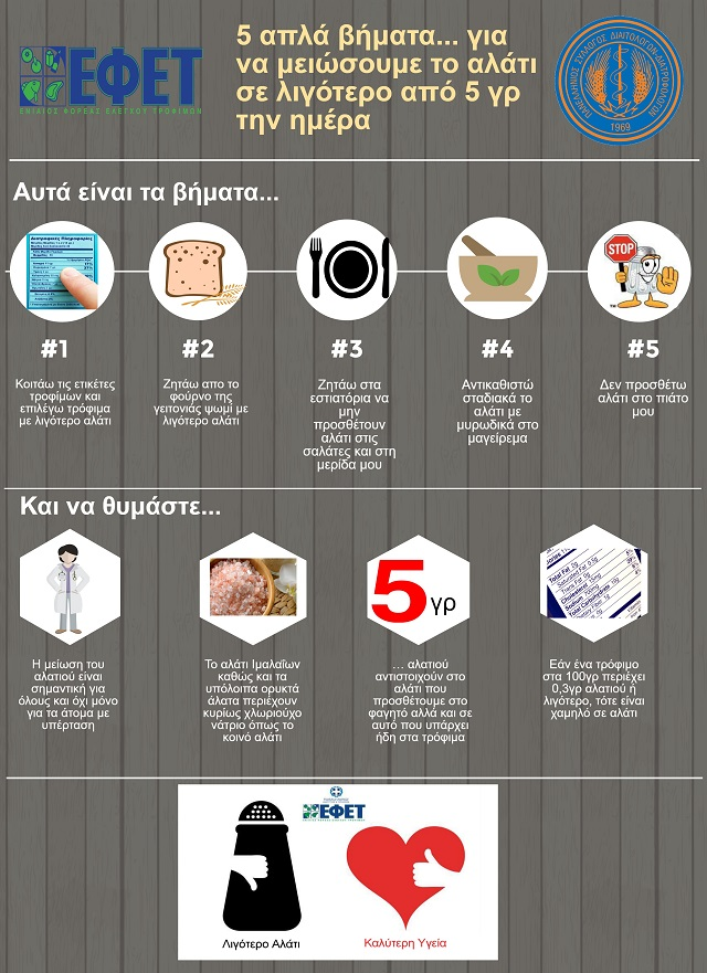 infographic SMALL