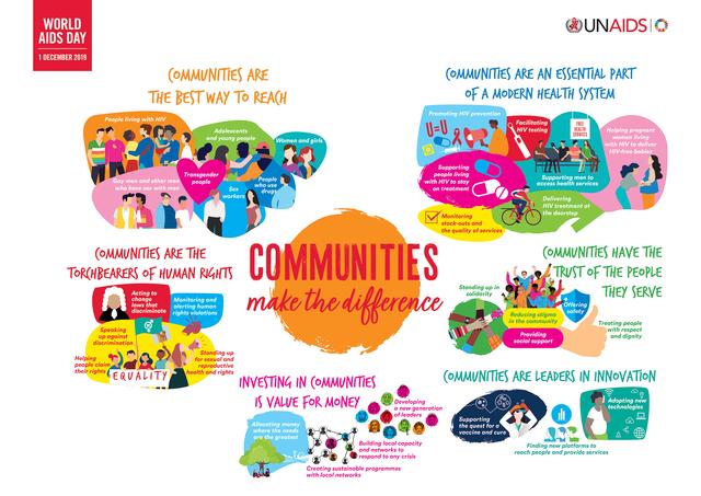communities are en 2200px