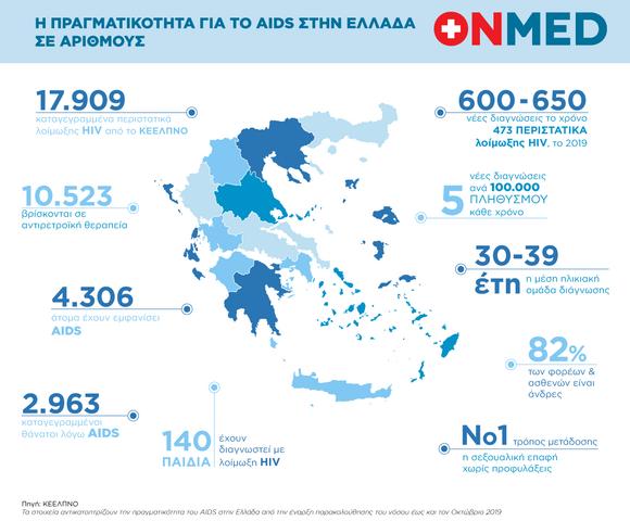 infographic 11 2019