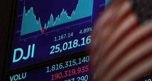 Ο Dow Jones βυθίστηκε σε επίπεδα χαμηλότερα από όταν ανέλαβε την προεδρία ο Ντόναλντ Τραμπ