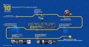 Το PlayStation Plus έχει γενέθλια και ευχαριστεί τους φίλους του με πολλές εκπλήξεις
