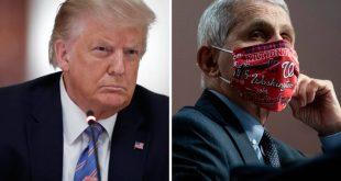 Ειρωνικός Τραμπ με Φάουτσι για την πανδημία: Είπε να μη φοράμε μάσκες, τώρα λέει να φοράμε - Έχει πει πολλά