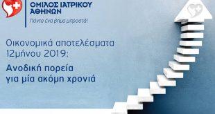 ΟΜΙΛΟΣ ΙΑΤΡΙΚΟΥ ΑΘΗΝΩΝ: Αποτελέσματα 12μηνου 2019