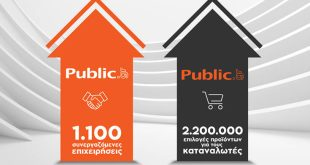 To Public.gr έφτασε τις 1.100 συνεργαζόμενες επιχειρήσεις