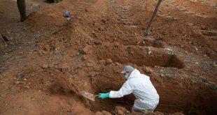 Βραζιλία: Πάνω από 10.500 κρούσματα κορονοϊού μέσα σε ένα 24ωρο